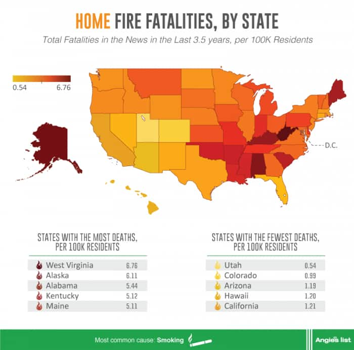 map showing states and cities with most fire fatalities
