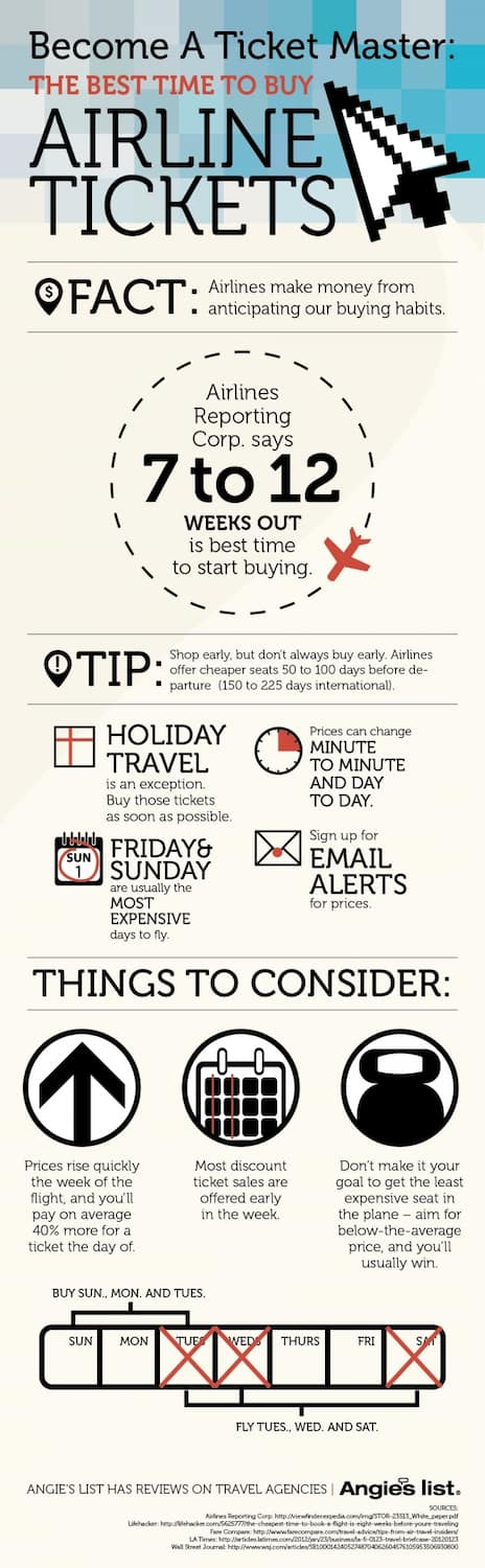 best time to buy airline tickets graphic