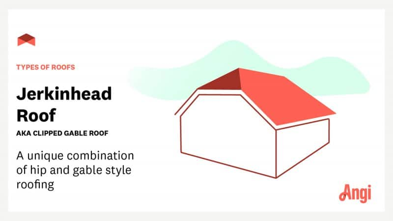 """Jerkinhead roof with text overlay """"types of roofs: jerkinhead roof—a unique combination of hip and gable style roofing"""""""