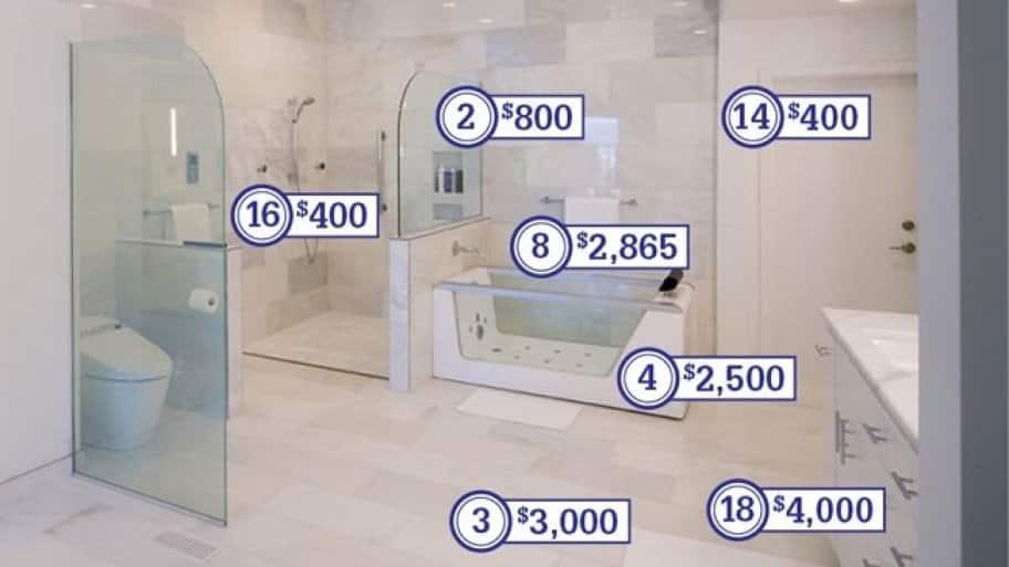 Master Bathroom Remodel Cost, Estimated Cost To Remodel Bathroom